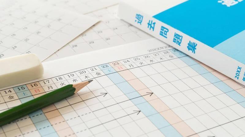 試験勉強のイメージ